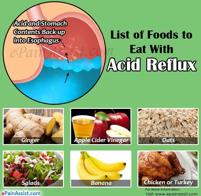 Best Foods To Eat For Heartburn And Indigestion