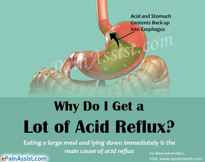 can cialis cause reflux
