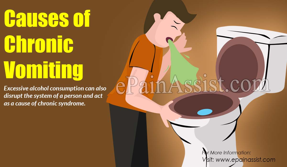 Causes of Chronic Vomiting
