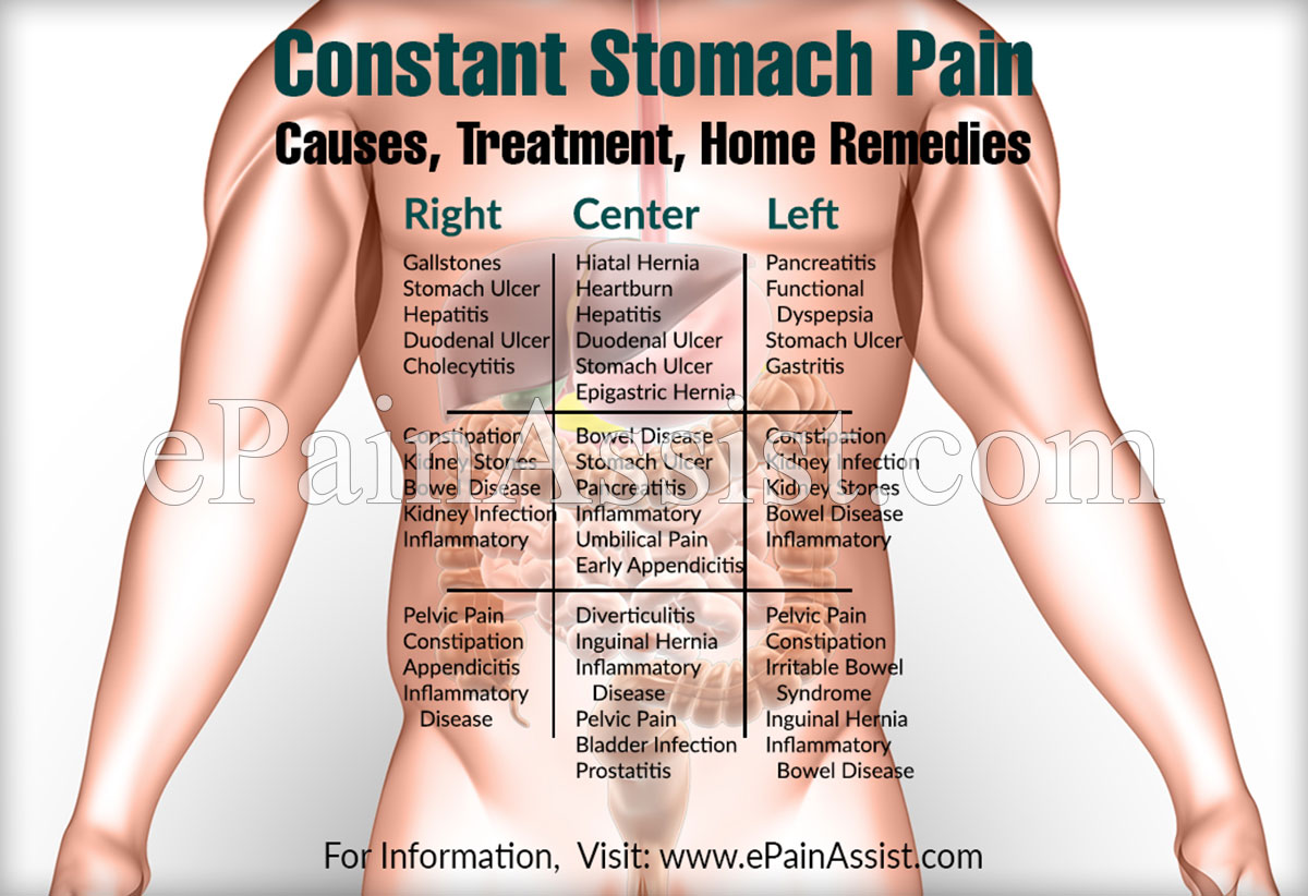 Constant Stomach Pain Causes Treatment Home Remedies