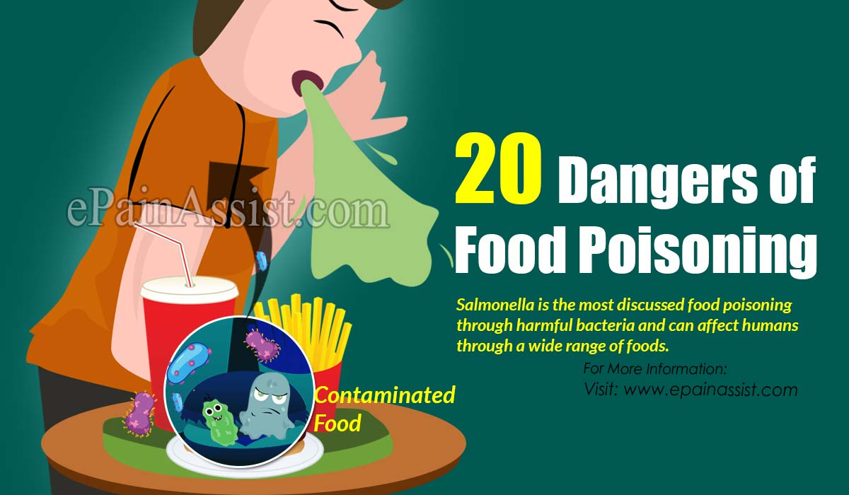 20 Dangers of Food Poisoning