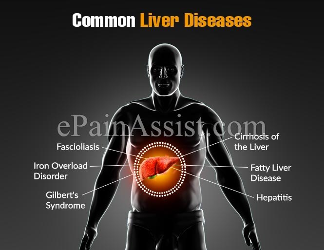 Some Common Liver Diseases