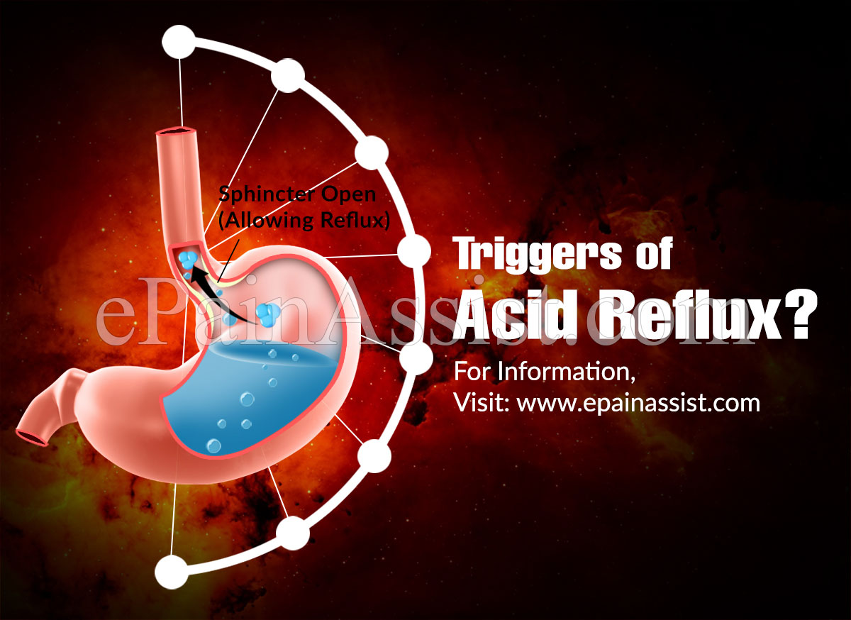 Triggers of Acid Reflux
