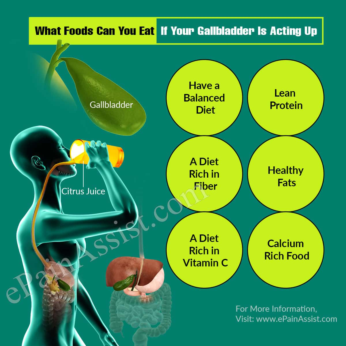 What Foods Can You Eat If Your Gallbladder Is Acting Up