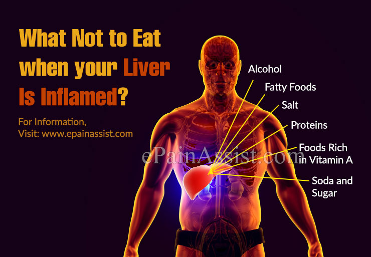 What Not To Eat When Your Liver Is Inflamed?
