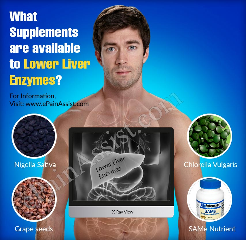What Supplements are available to Lower Liver Enzymes?