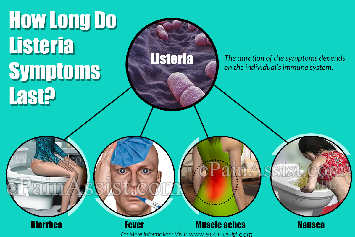 How Long Do Listeria Symptoms Last?