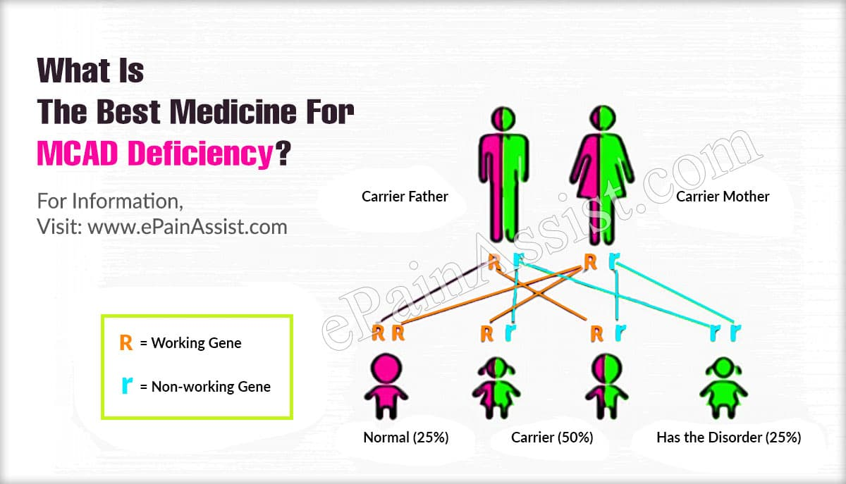 What Is The Best Medicine For MCAD Deficiency?