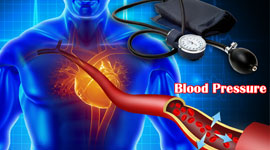 Blood Pressure Pictures