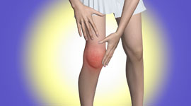 Knee Pain Pictures