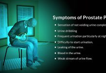 Prostate Pain: Classification, Types, Etiology, Risk Factors, Signs, Symptoms, Treatment