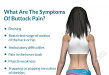 What Can Cause Buttock Pain and How Can It Be Treated?