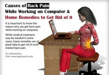 Causes of Back Pain While Working on Computer & Home Remedies to Get Rid of it