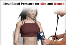 Ideal Blood Pressure for Men and Women