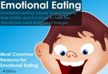 How to Identify and Overcome Emotional Eating?