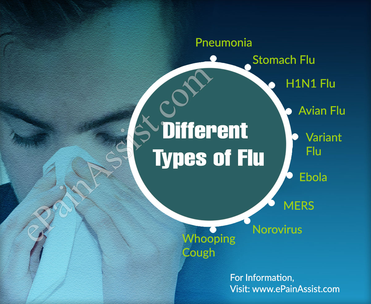 Different Types of Flu & Their Symptoms