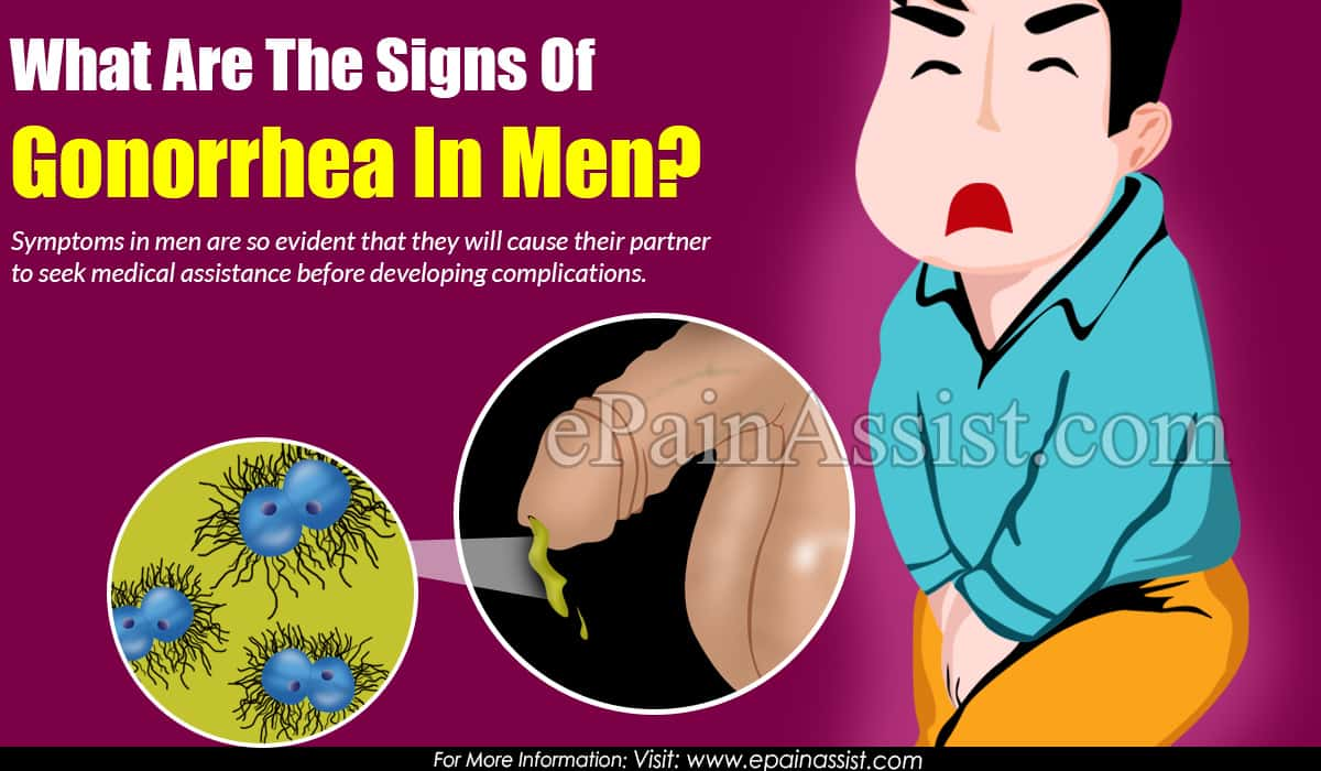 What are the Signs and Symptoms of Gonorrhea in a Male and in a Female?