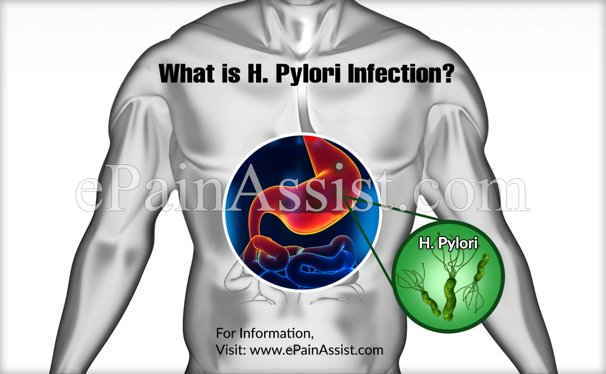 What is H. Pylori Infection?