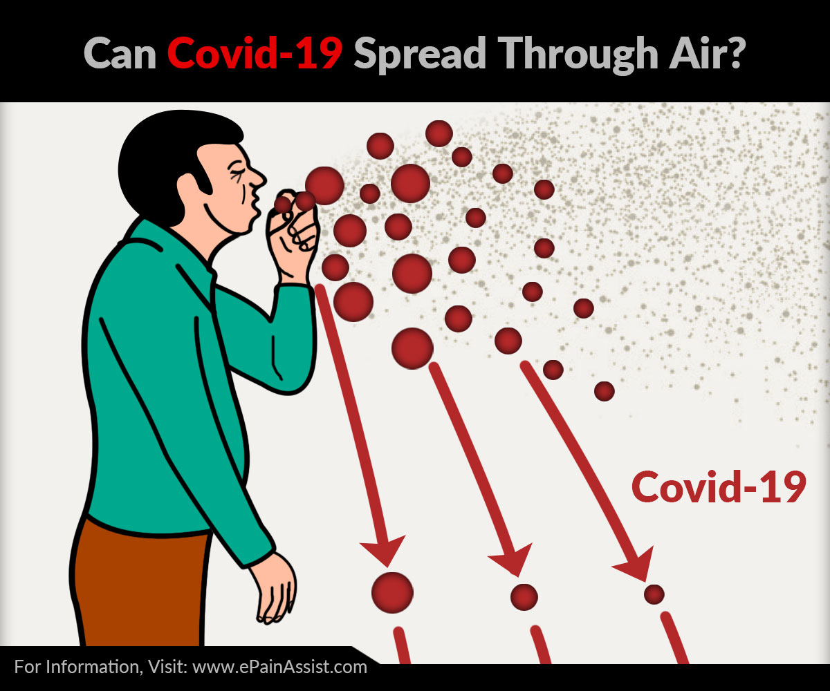 Can The Coronavirus Disease or Covid-19 Spread Through Air?