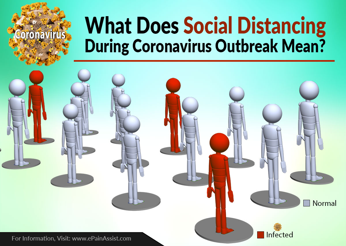 What Does Social Distancing During Coronavirus Outbreak Mean?
