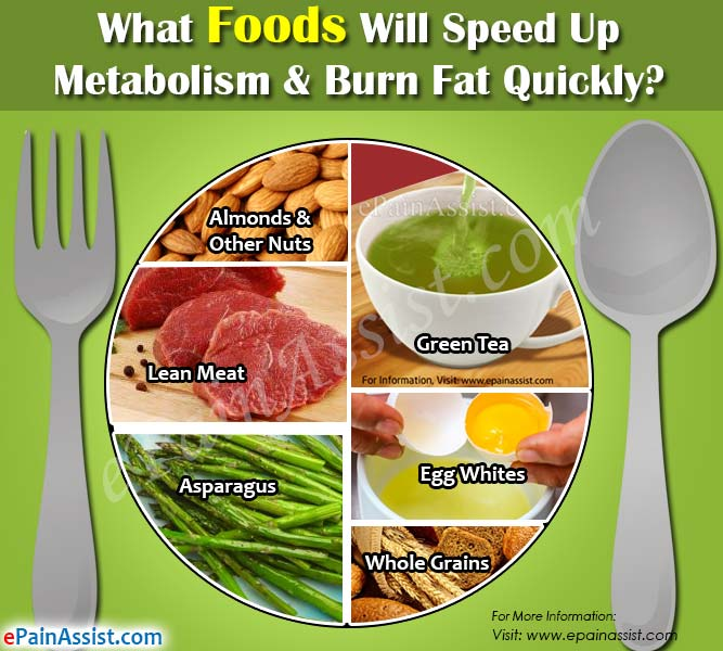 What Foods Will Speed Up Metabolism & Burn Fat Quickly?