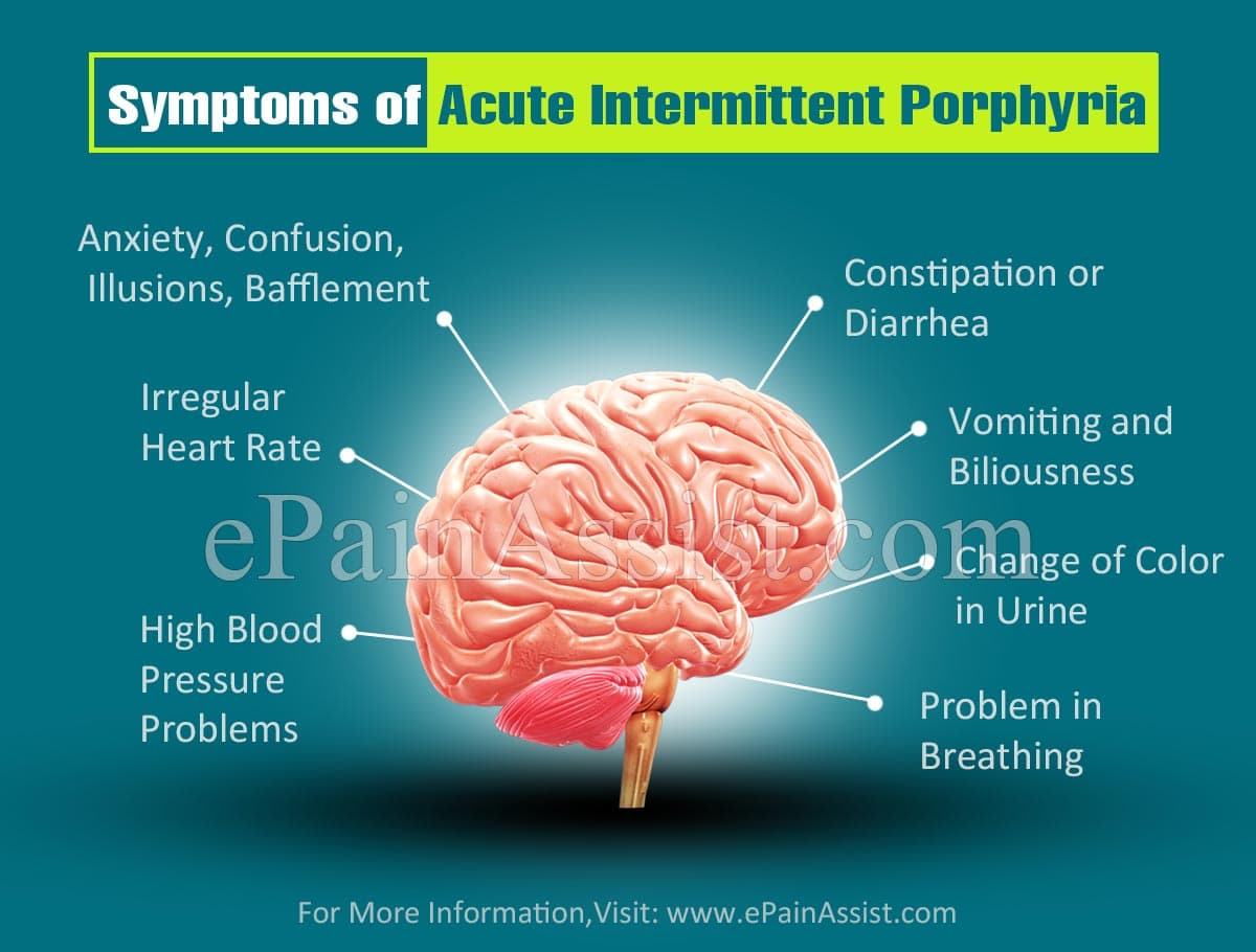 Symptoms of Acute Intermittent Porphyria