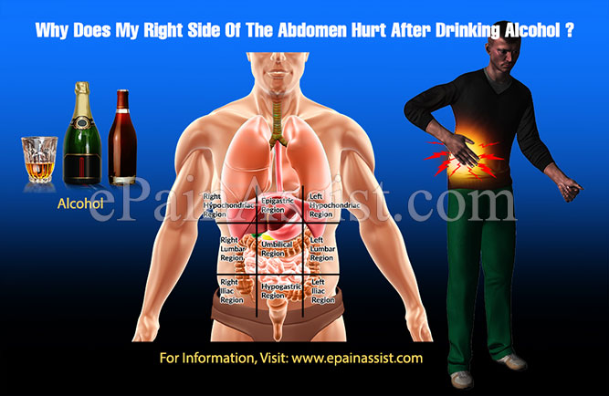 Why Does My Right Side of the Abdomen Hurt After Drinking Alcohol?