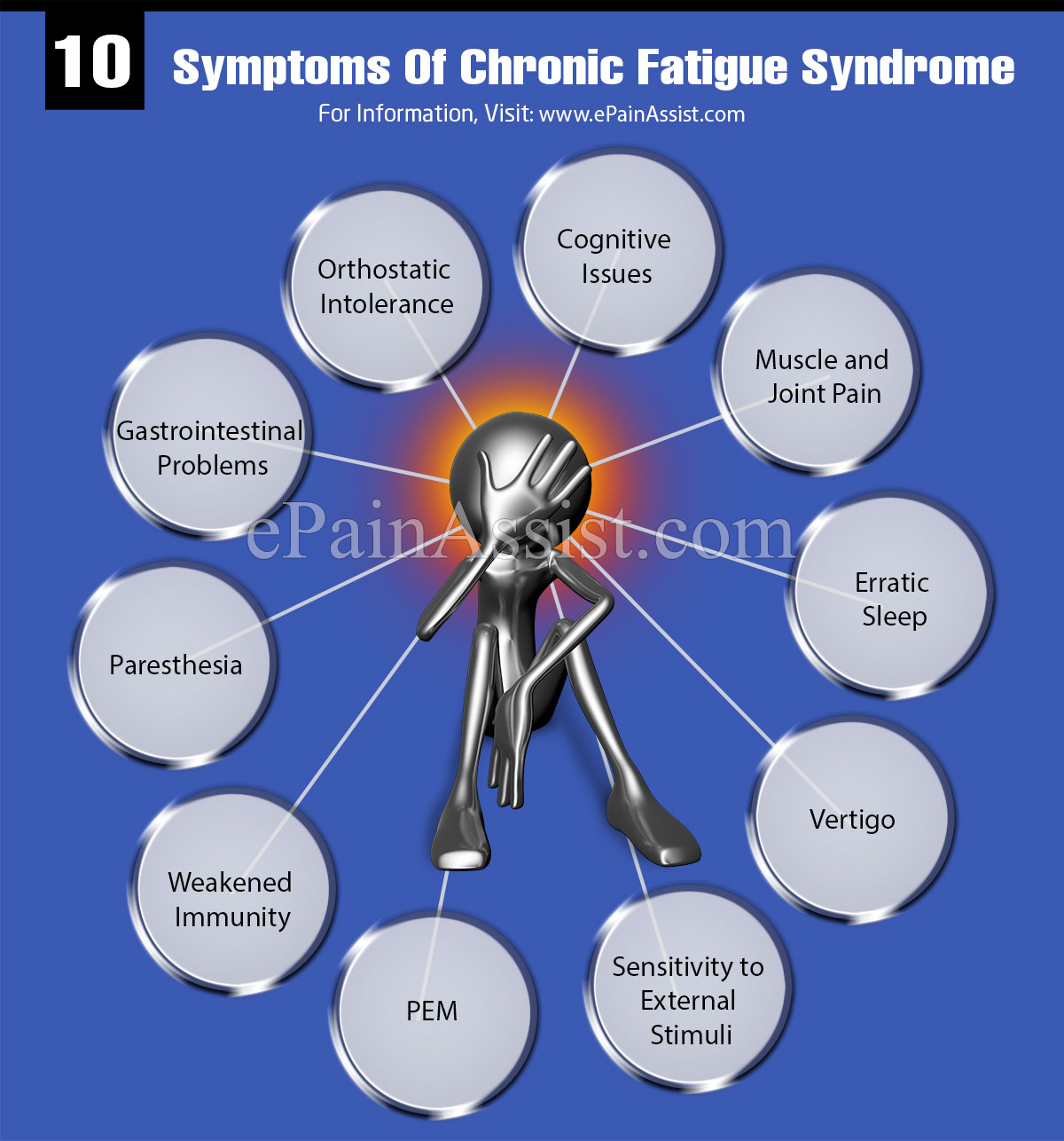 10 Symptoms Of Chronic Fatigue Syndrome (CFS)