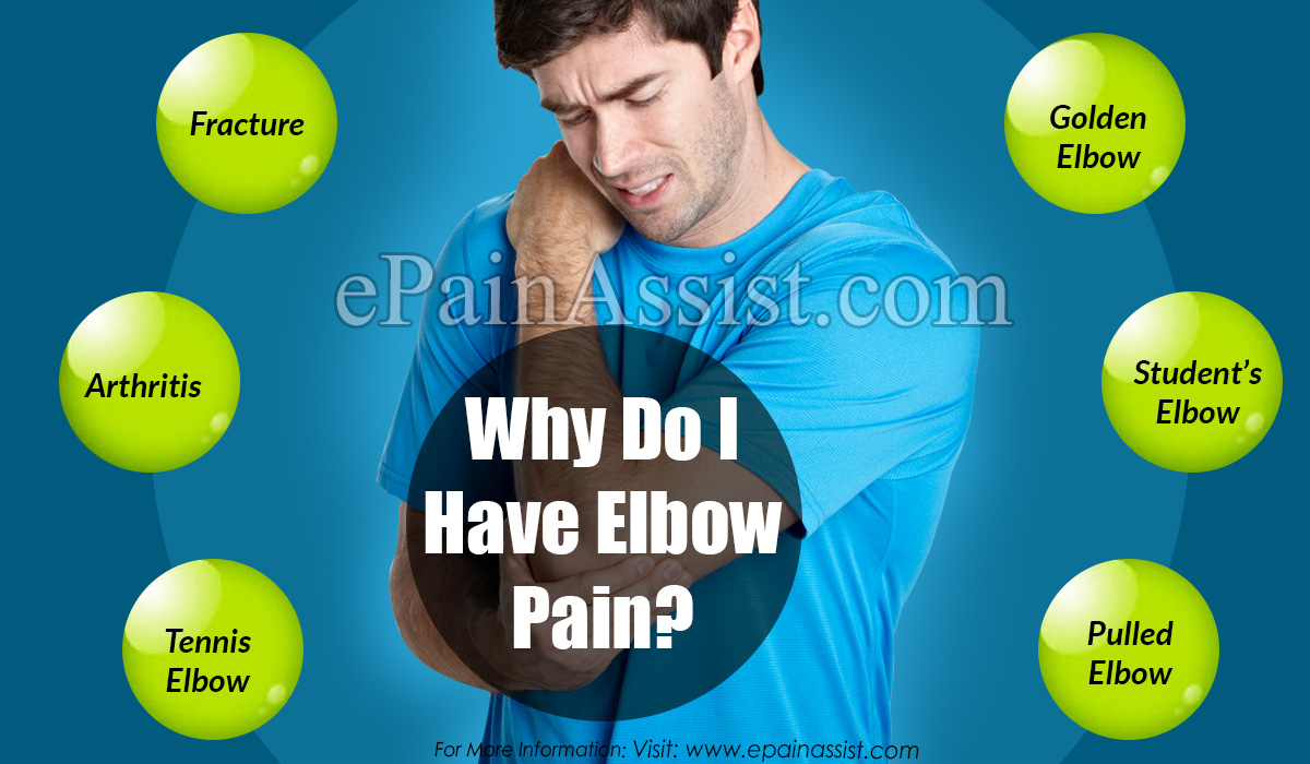 Why Do I Have Elbow Pain?