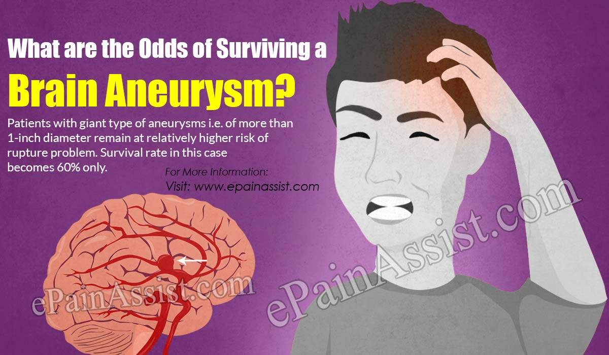 What are the Odds of Surviving a Brain Aneurysm?