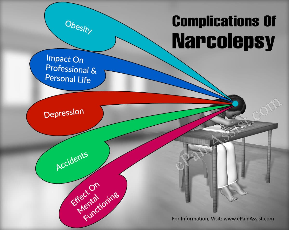 Complications Of Narcolepsy