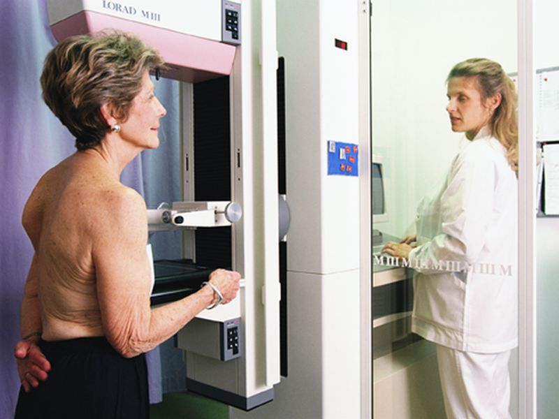 Mammograms Might Encourage Other Screenings
