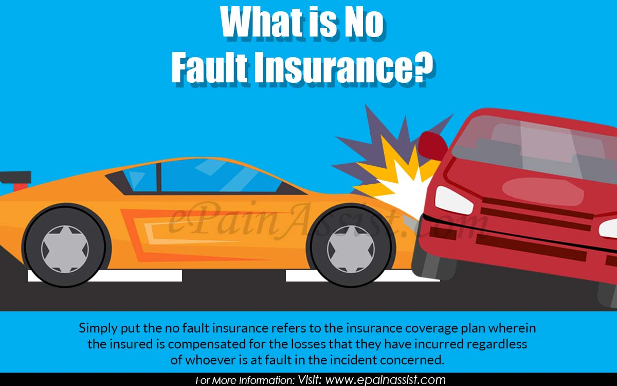 What is No Fault Insurance & How Does It Work?