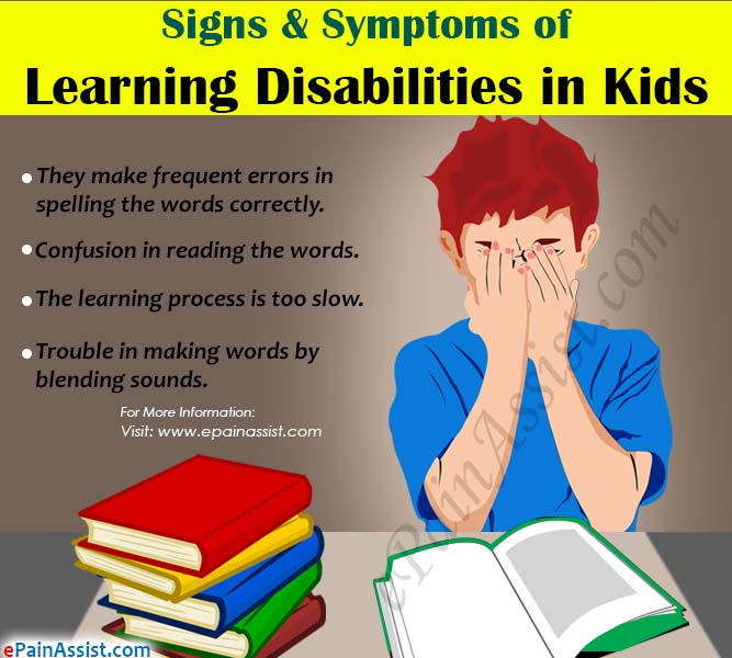 Signs & Symptoms of Learning Disabilities in Kids