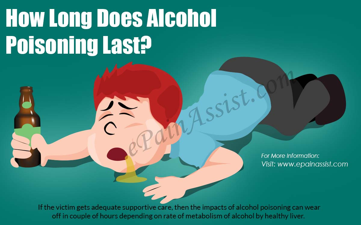 How Long Does Alcohol Poisoning Last?