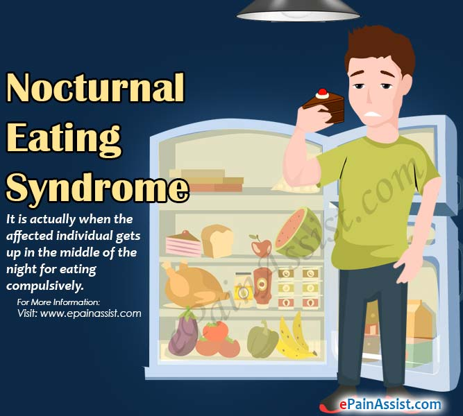 Nocturnal Eating Syndrome