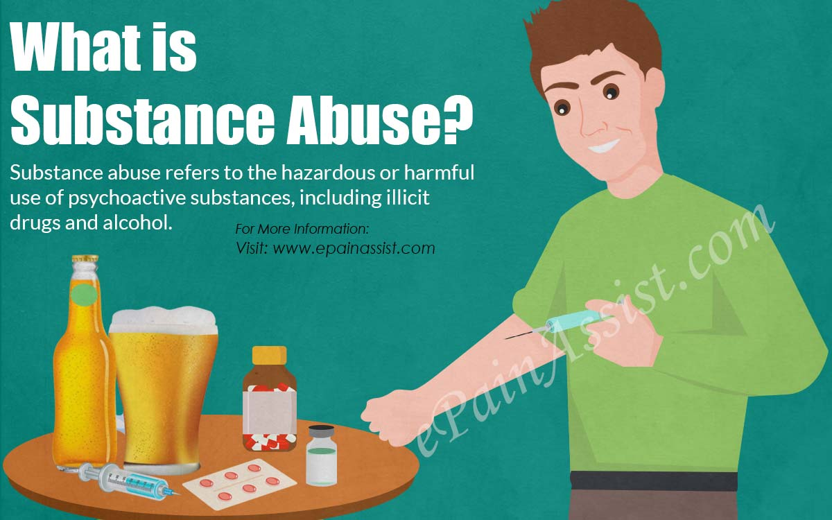 What is Substance Abuse|Commonly Used Drugs|Causes|Symptoms