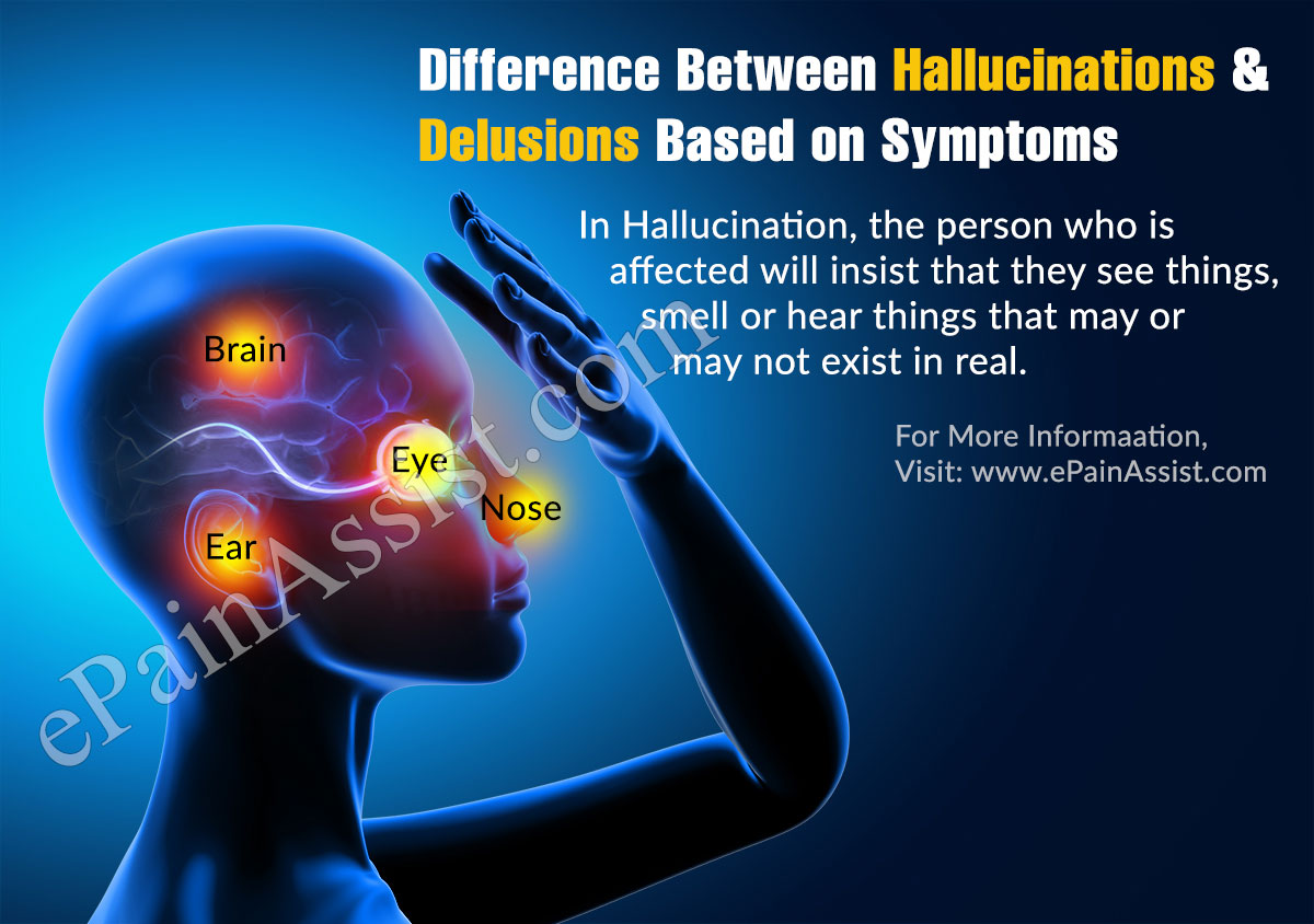 Difference Between Hallucinations and Delusions Based on Symptoms