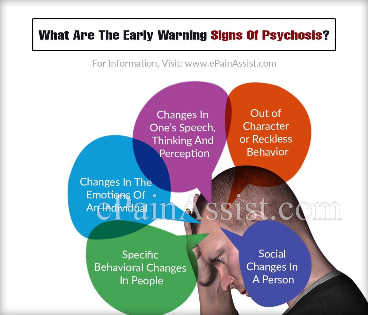 What Are The Early Warning Signs Of Psychosis?
