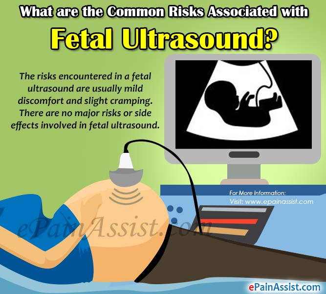 What are the Common Risks Associated with Fetal Ultrasound?