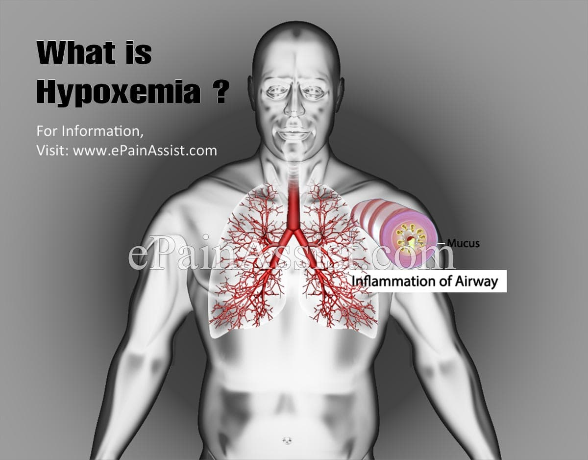 What is Hypoxemia?