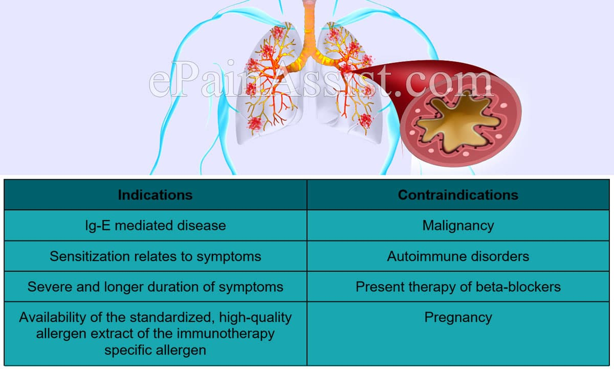 Which Patients Are Eligible For Immunotherapy For the Treatment of Asthma?
