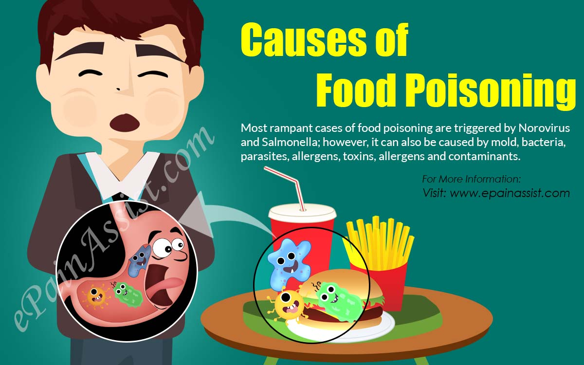 food poisoning treatment