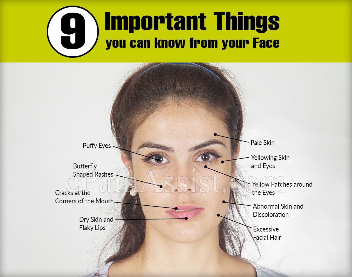 Important Things you can know from your Face