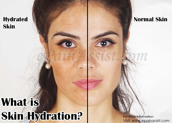 What is Skin Hydration?