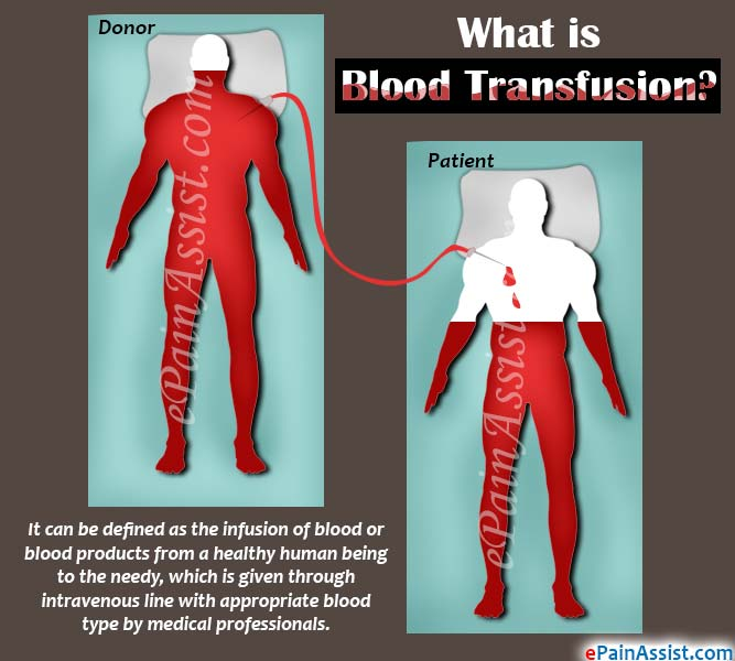 What is Blood Transfusion?