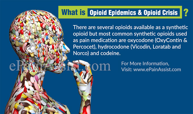 What is Opioid Epidemics & Opioid Crisis?