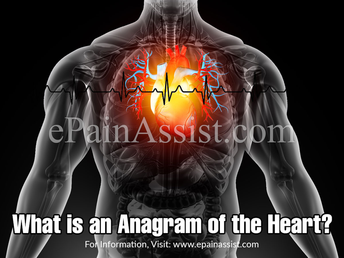 What is an Anagram of the Heart?