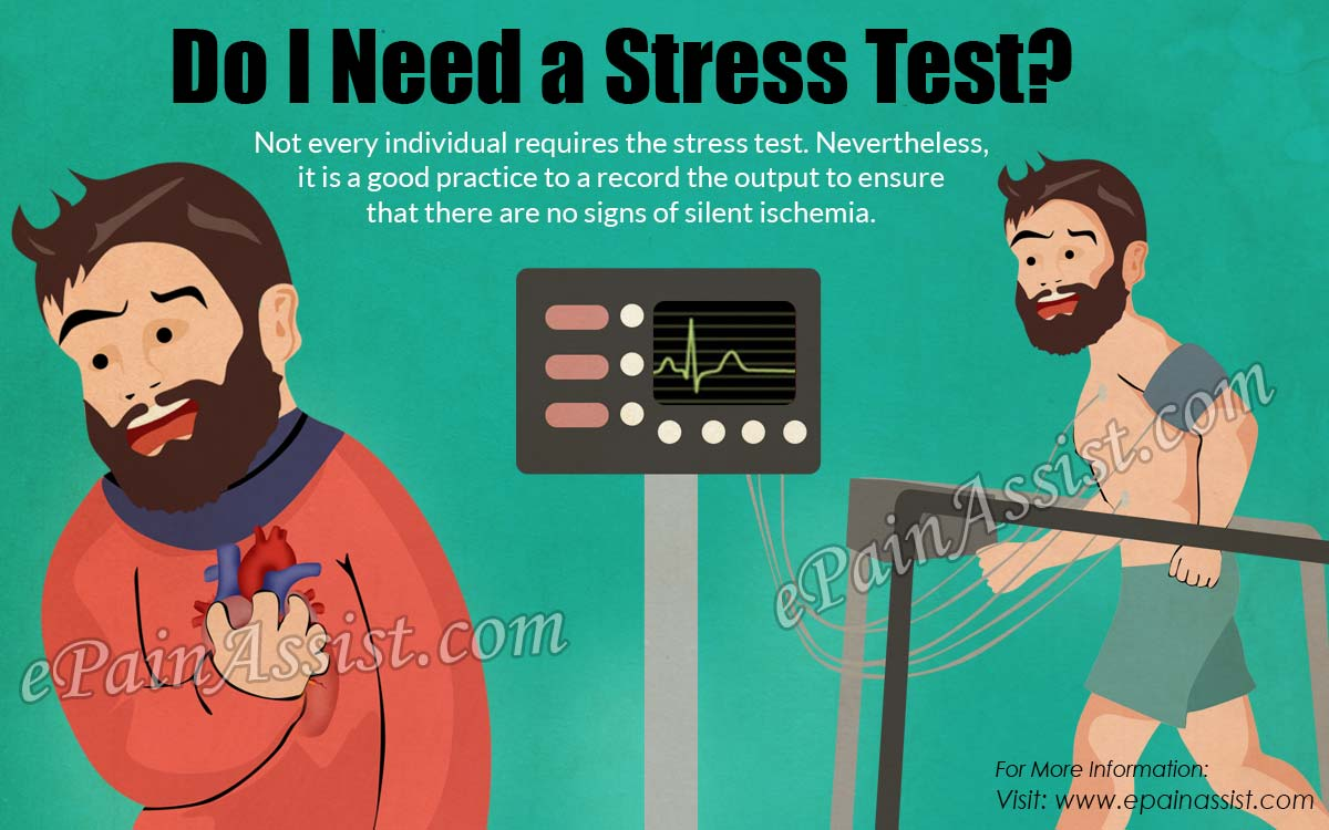 Do I Need a Stress Test?
