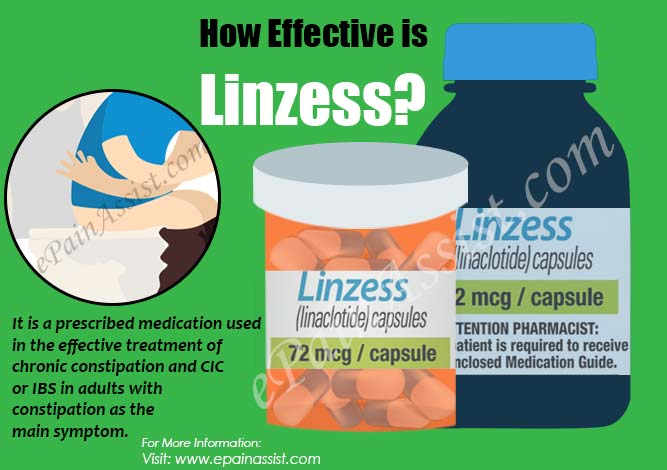 How Effective is Linzess?